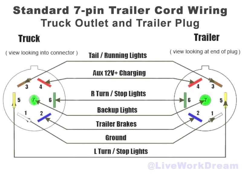7 pin trailer wiring