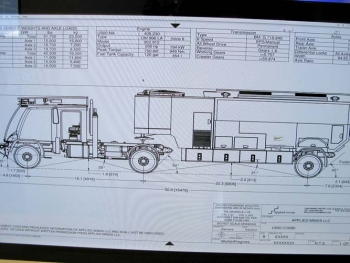 KiraVan Expedition Vehicle System Specs