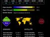 RF Mogul SDC-D3 Satellite Dish Controller Search Status