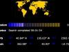 RF Mogul DataSat ACU-1 Satellite Dish Controller Software