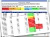 Grease Monkey Firefox Add-on Fap Monitor Script