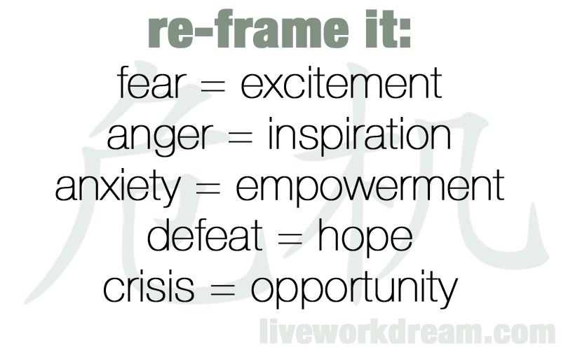 reframe fear