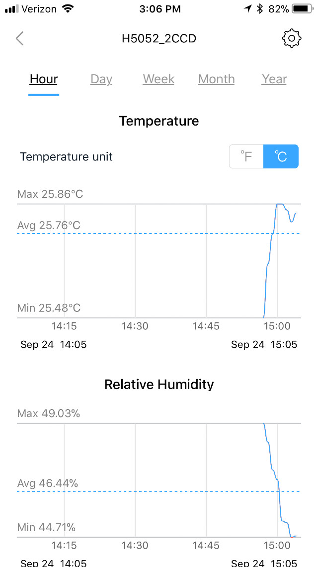 manage RV humidity