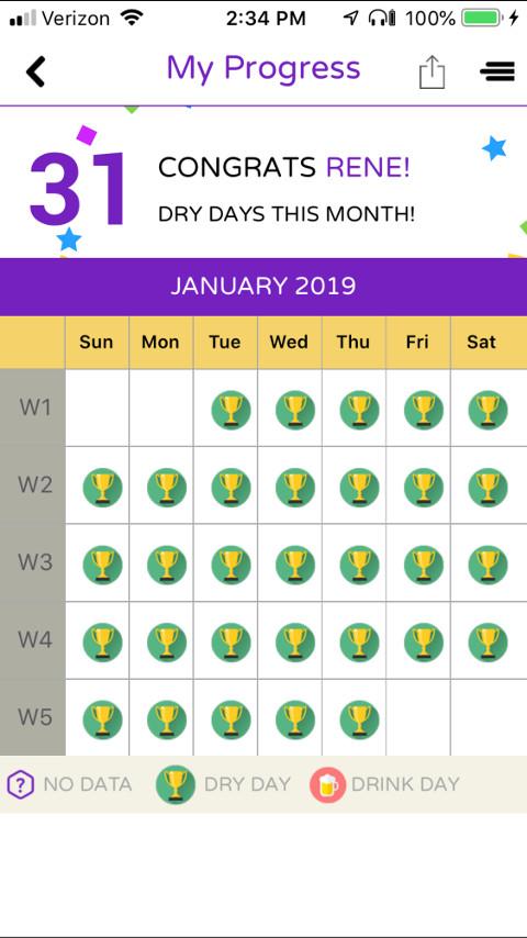 Dryuary Challenge January 2019